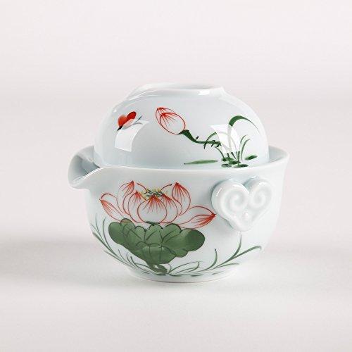 Dehua Porcelain Hand-painted Chinese Kung Fu Teasetporcelain China Gong Fu Tea Set1teapot 1tea Cupportable Travel Tea Set 8