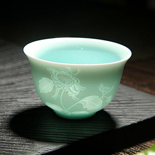 Ceramic Story Celadon Porcelain Tea CupsTea Bowl Chrysanthemum PatternSet of 4 Powder Green