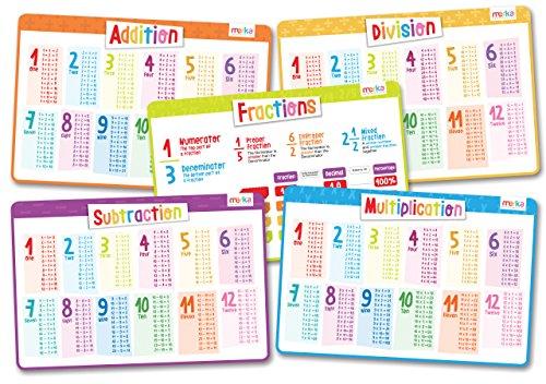 Math Set - Educational Kids Placemats Set of 5 Fractions Multiplication Division Subtraction Addition - Bundle Non Slip Washable